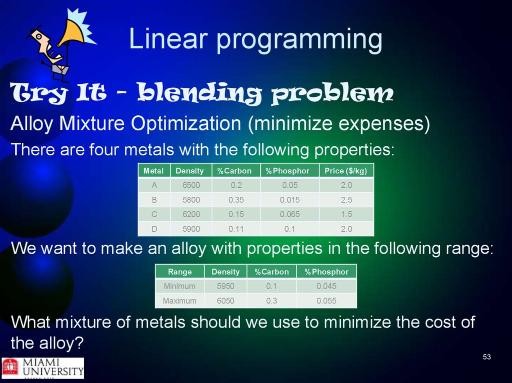 linear progamming Introduction to linear programming, including linear program structure, assumptions, problem formulation, constraints, shadow price, and applications.