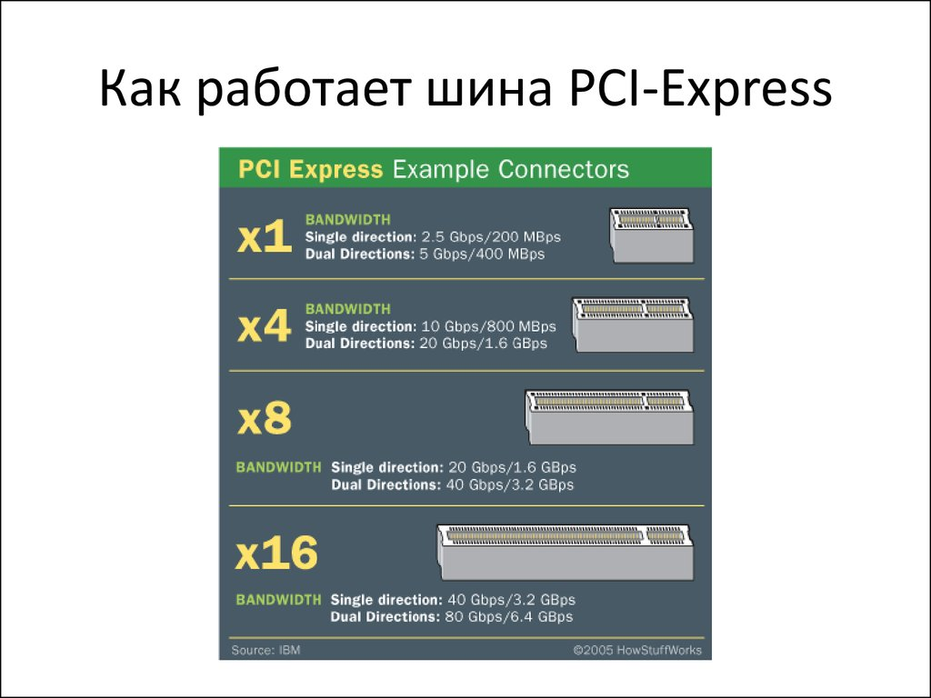 components of pci standards essay Pci dss compliance 4 parallels ras simplifies this scenario it allows administrators to easily allow or deny access to the data and published resources both at the gateway level and published resource level.