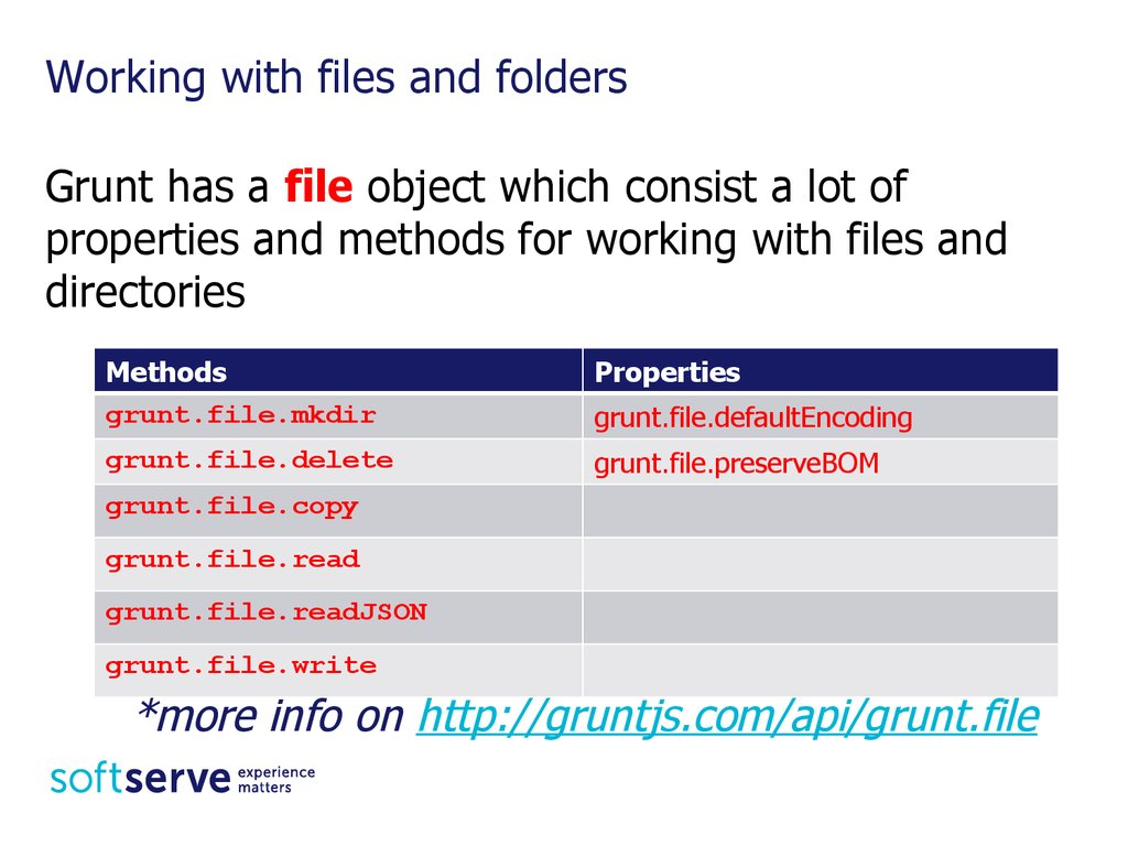 Working with files and folders