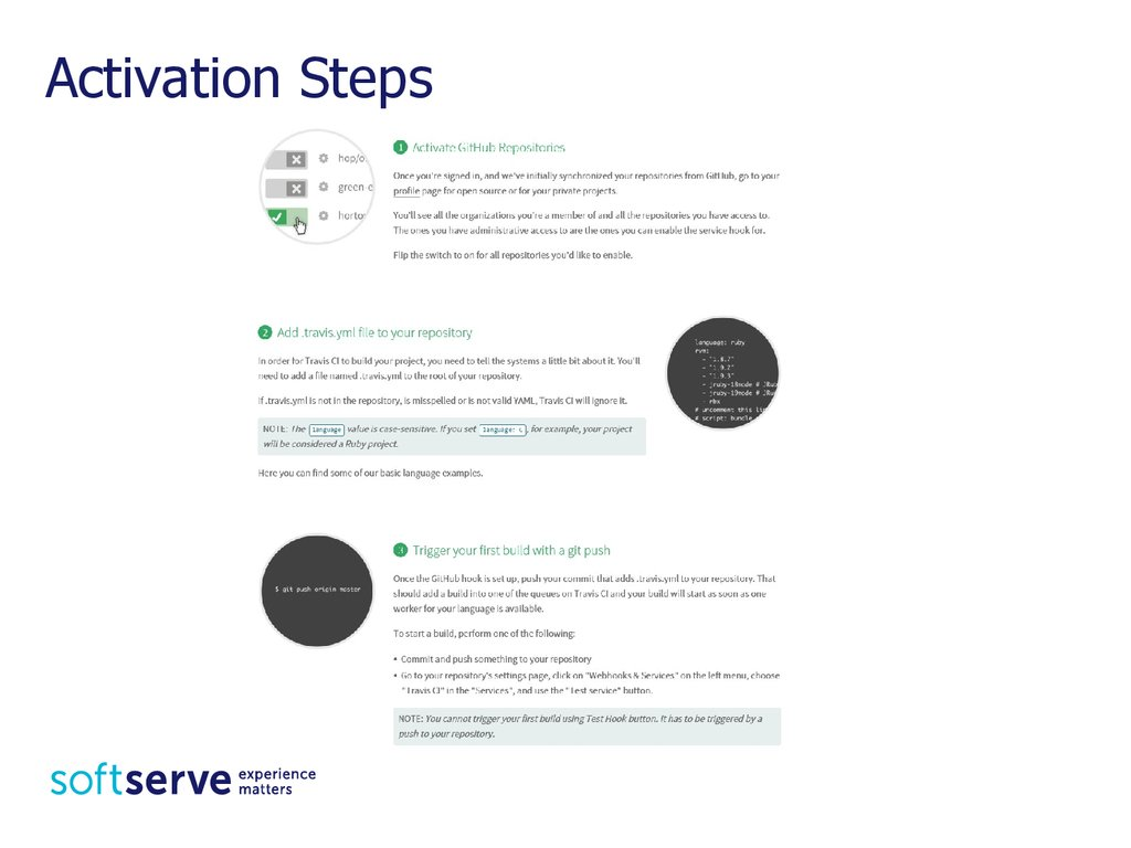 Activation Steps