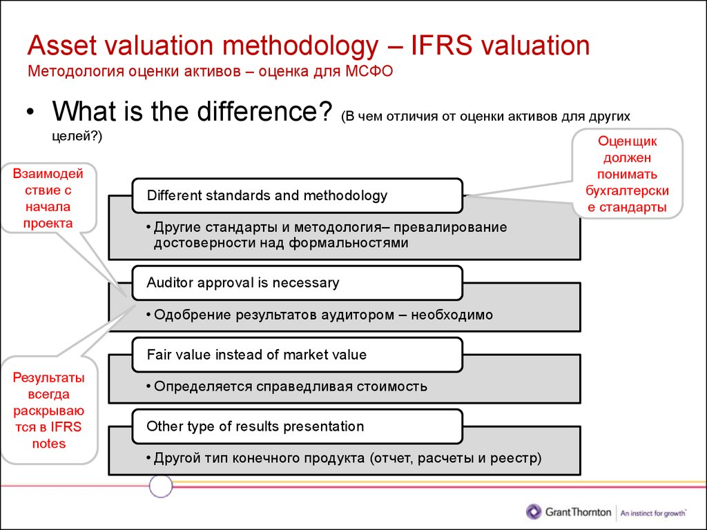 valuation questions Example value based interview questions value leading question follow up questions key criteria compassion give me an example of a time when you were particularly.