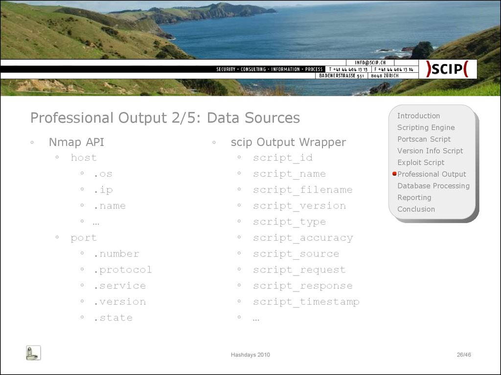 Professional Output 2/5: Data Sources