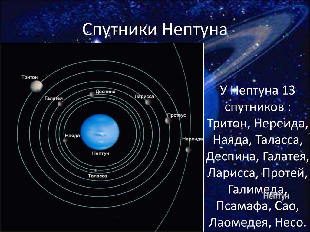 или нептун и его спутни комбинезон