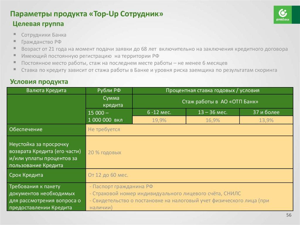 отп банк условия кредитования физических лиц какой процент