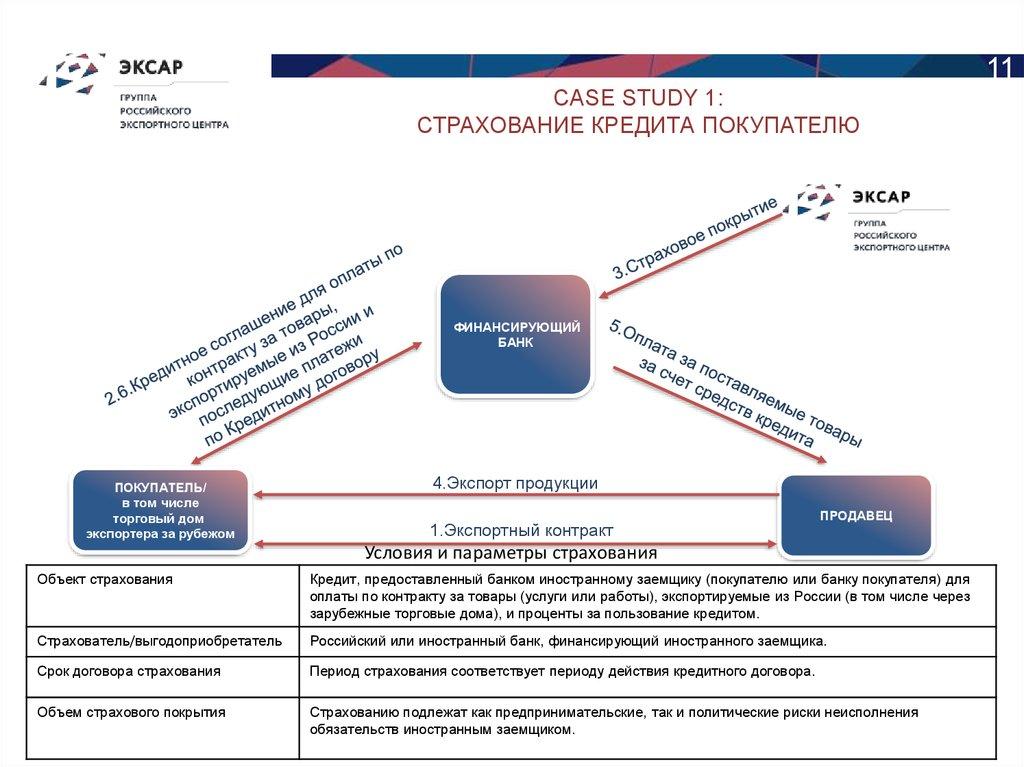 кредит европа банк телефон оператора бесплатный москва