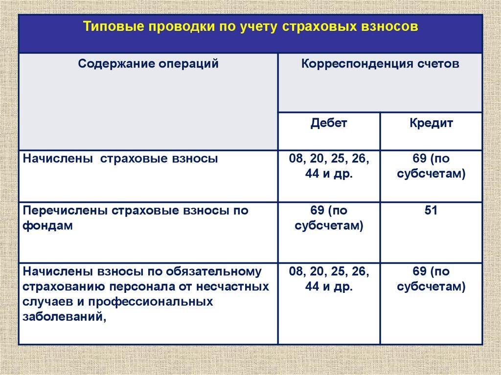 Семейный кодекс украины 2018 на русском языке