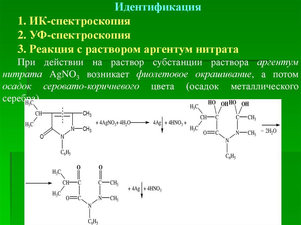 Анальгин и хлорамин химизм