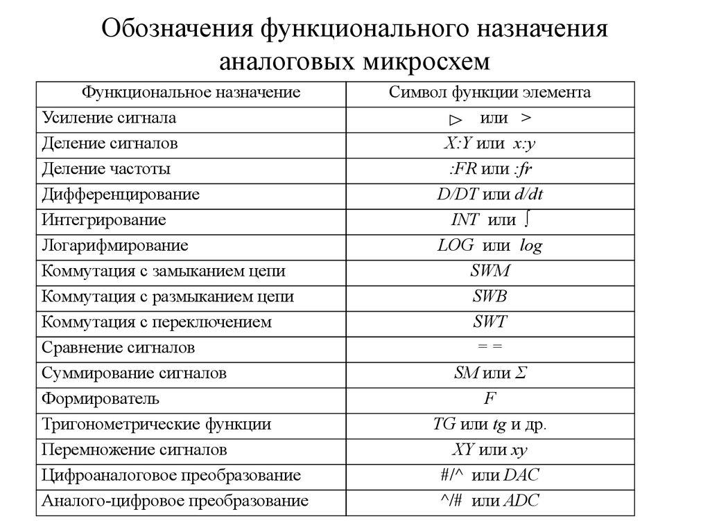 Озонаторы для воды своими руками