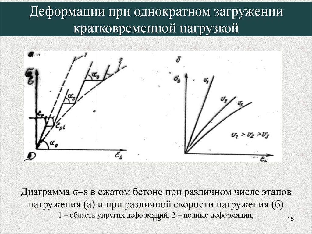 Производство ЖБИ в Перми  Краснокамский завод ЖБК