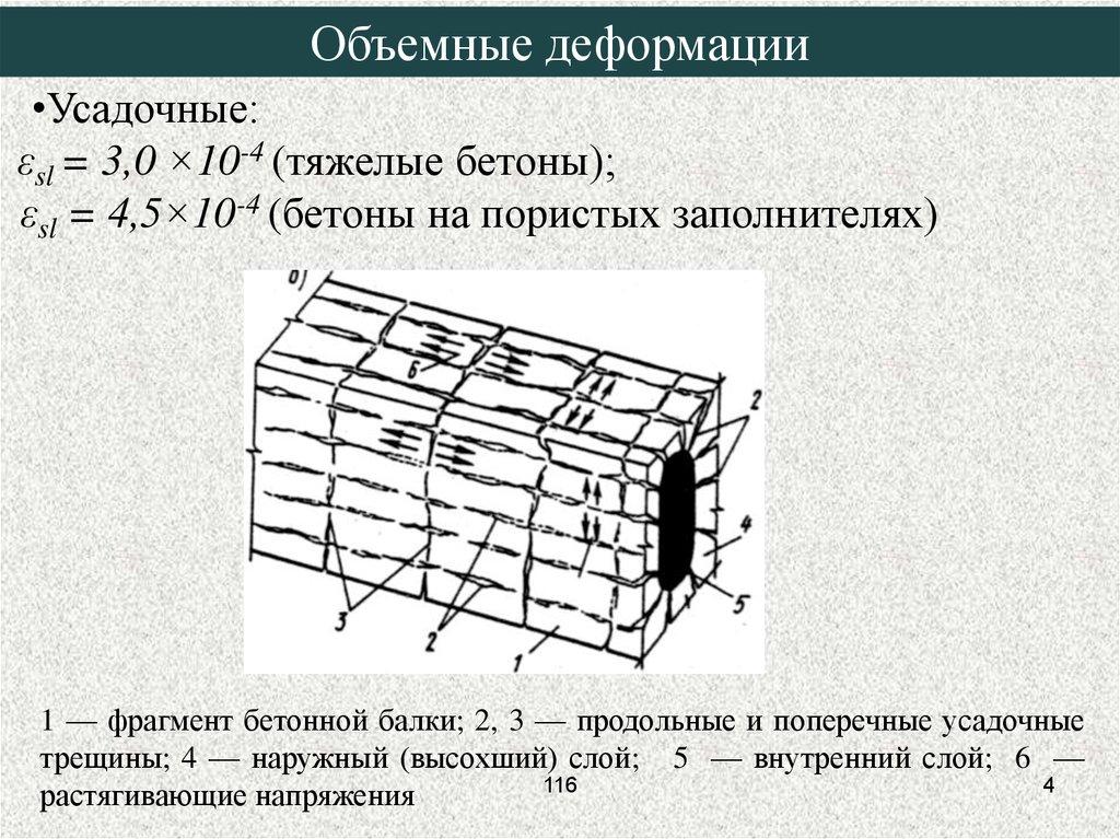 Объемные деформации бетона купить товарный бетон иваново