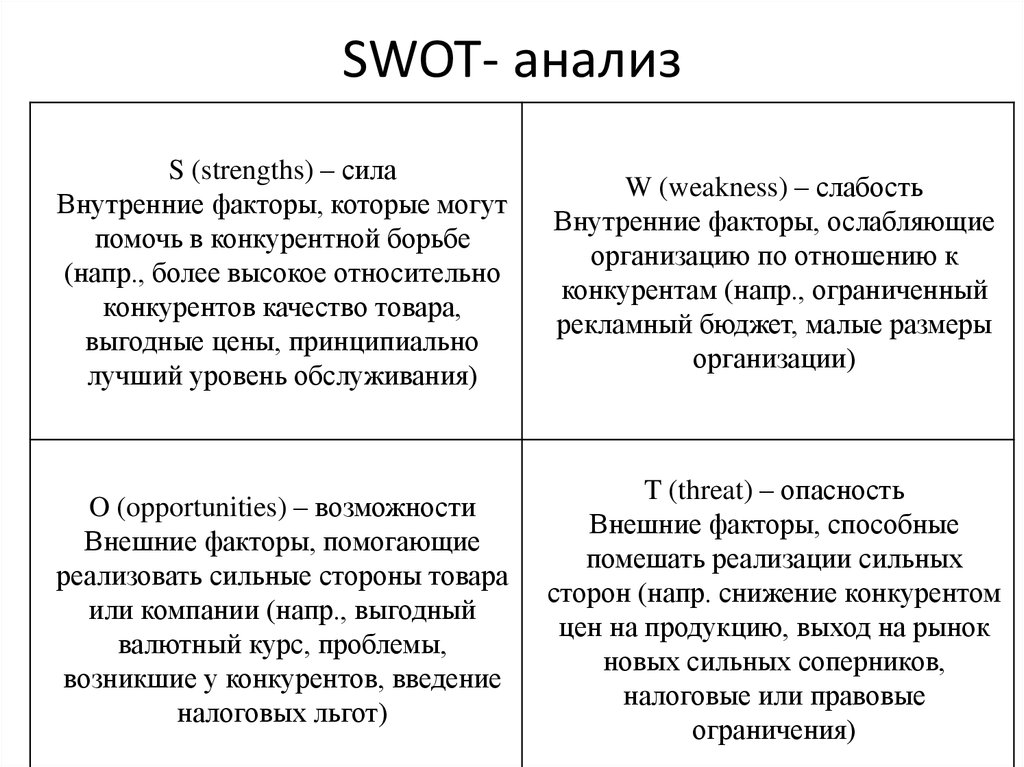 swot cheesecake factory Find free swot analysis for cheesecake factory and read swot analysis for over 40,000+ companies and industries detailed reports with strength, weaknesses, opportunities, threats for free.
