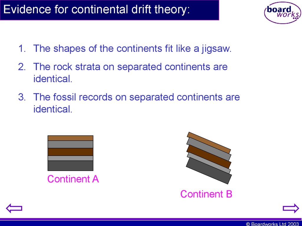 Evidence for continental drift theory: