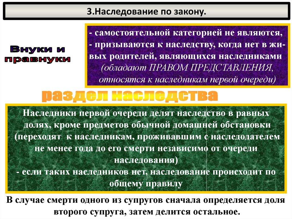 википедия наследование по закону вход