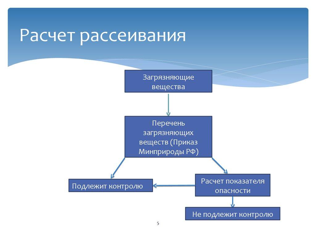 Ц ЦЕЛЬ И ЗАДАЧИ ДИПЛОМНОГО ПРОЕКТИРОВАНИЯ Студопедия