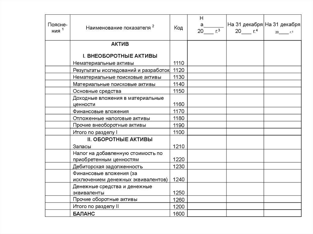 определение аудит отчетности организаций