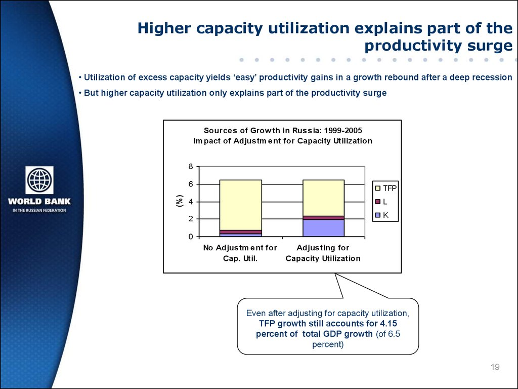 capacity utilization essay Resource utilization issues include normal capacity resource areas such as cpu, memory, backplane utilization, buffers, and queuing new applications should also.