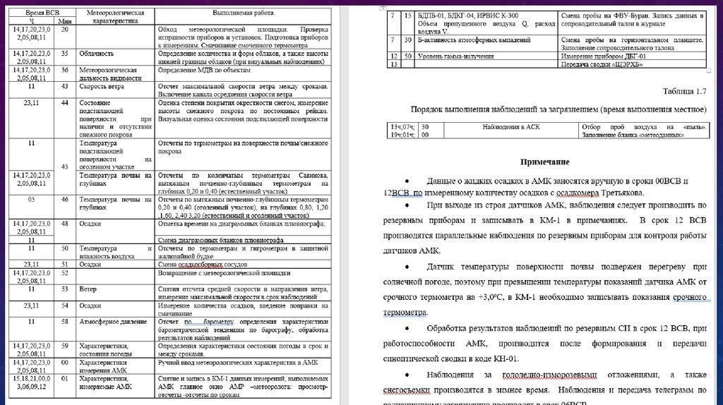 Отчет о производственной преддипломной практике online  Отчет о производственной преддипломной практике
