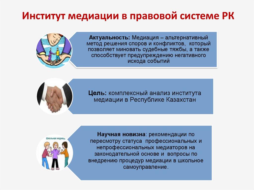 проверить, как правовое регулирование медиации в республике казахстан автор адильжанова назначении, контактная