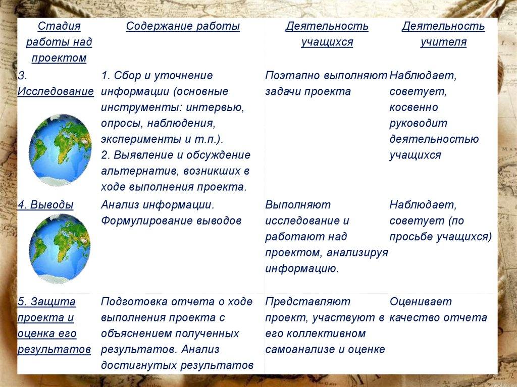 Эксперименты на уроках географии