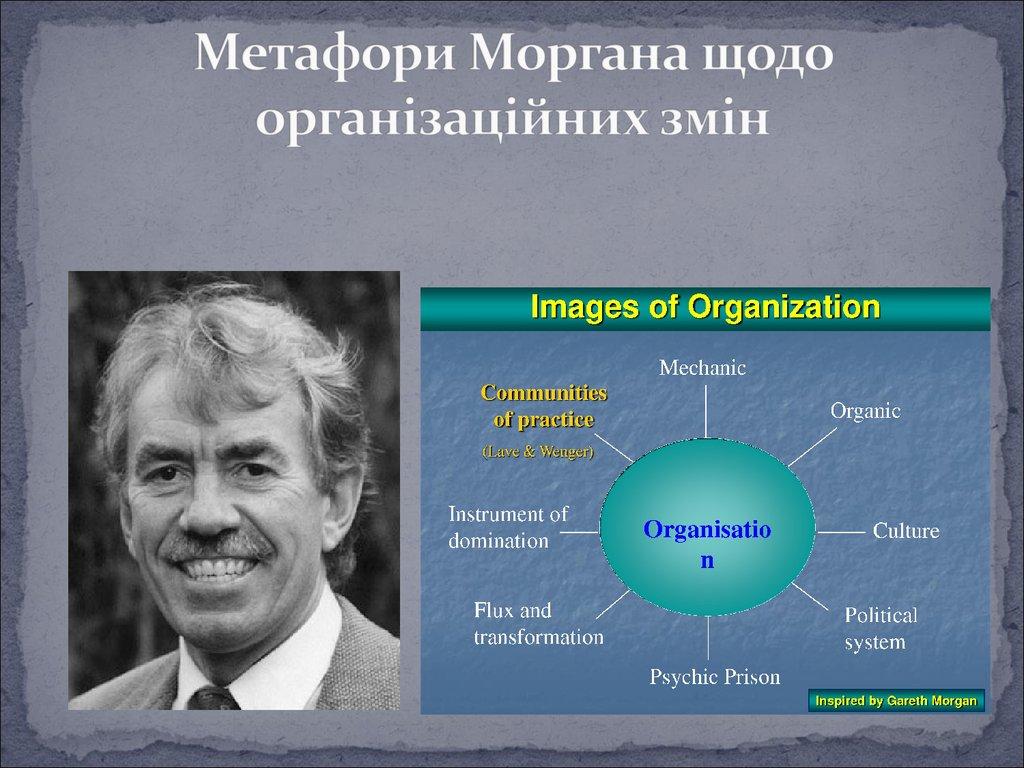 morgan s metaphor