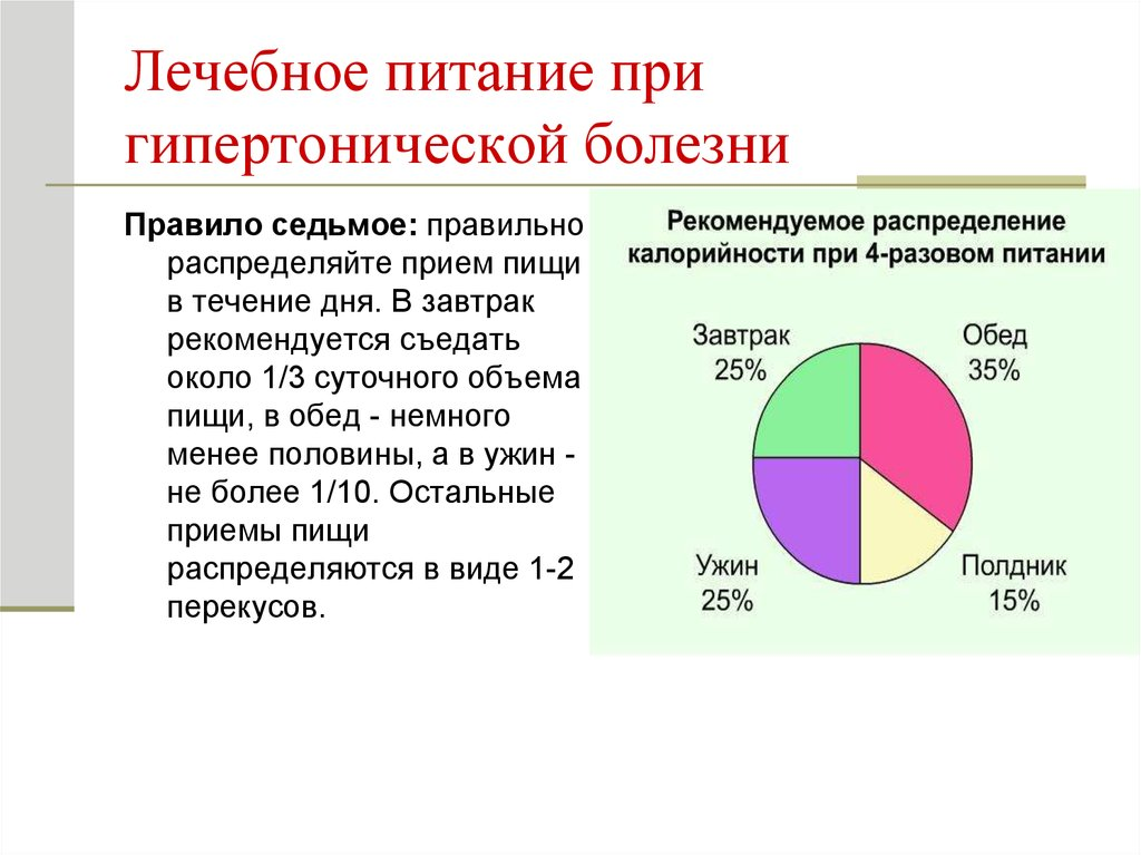 Медицинские Диеты При Гипертонии.
