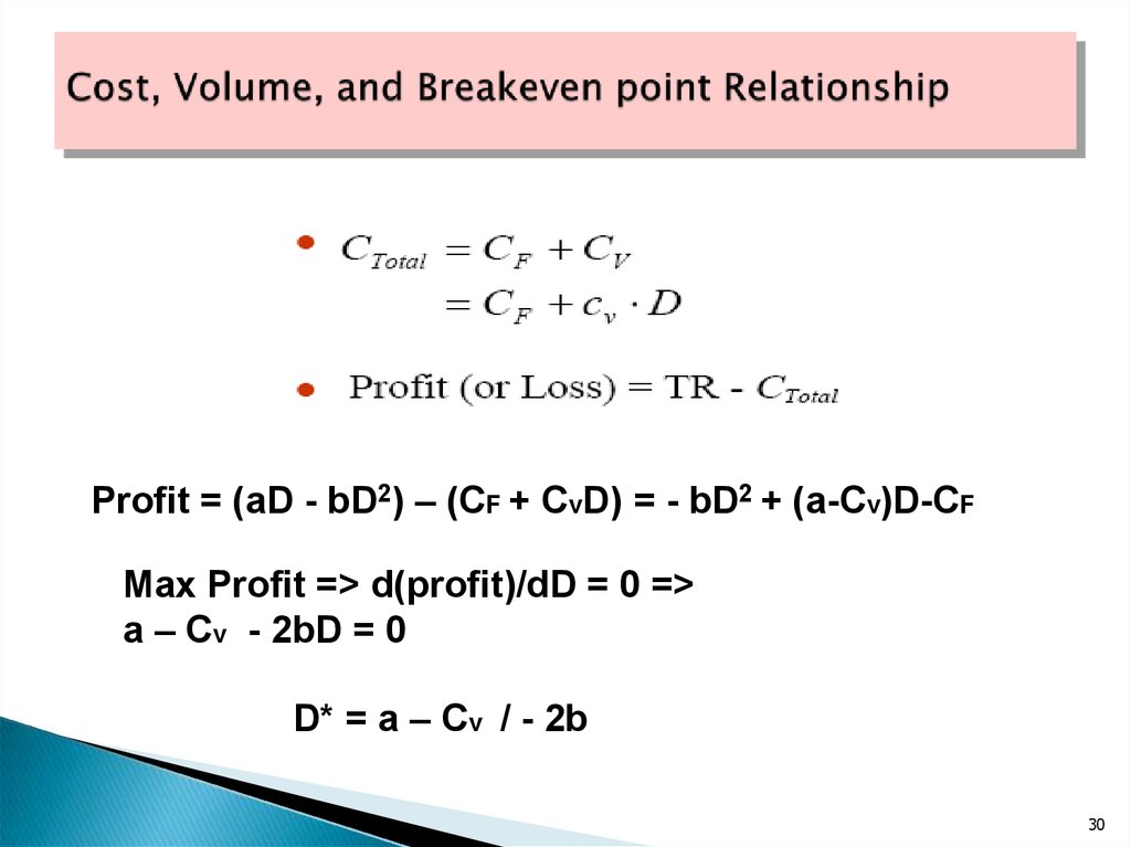 Cost, Volume, and Breakeven point Relationship