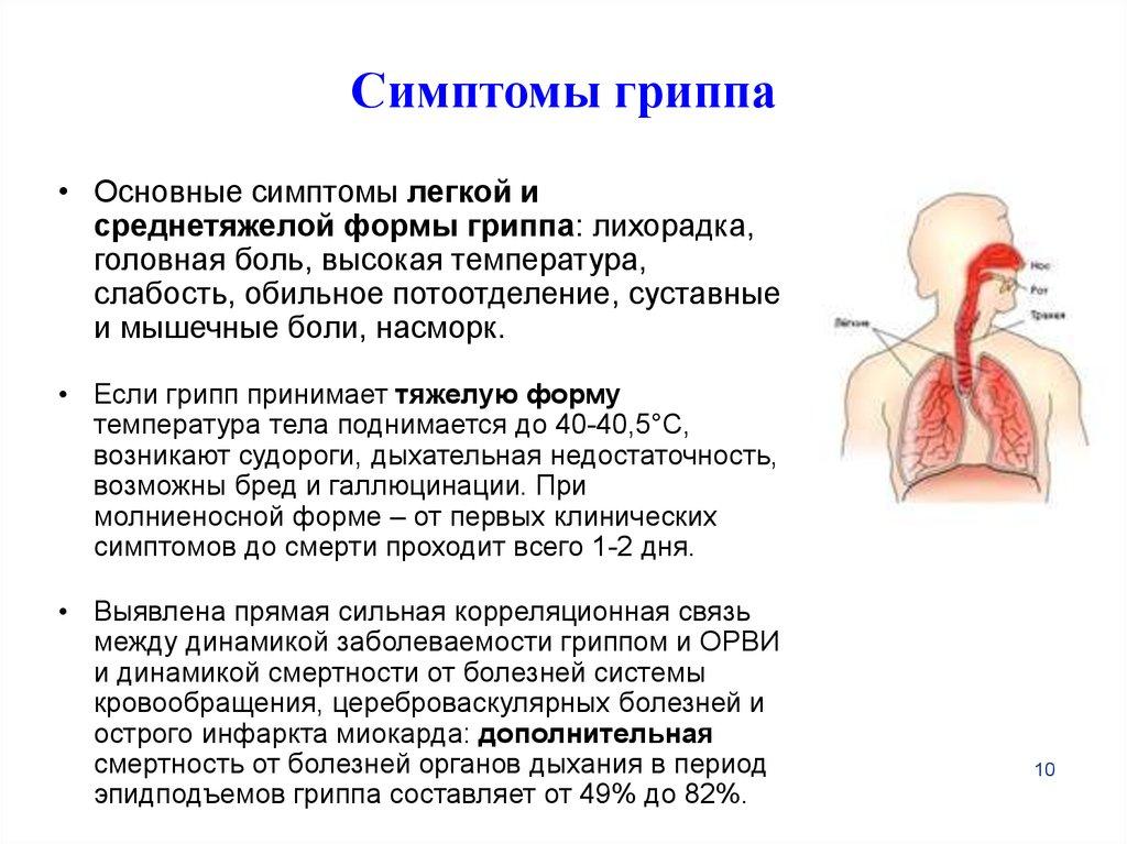 Суставные и мышечные боли при гриппе остеоартроз голеностопного сустава 1 степени лечение народными средствами
