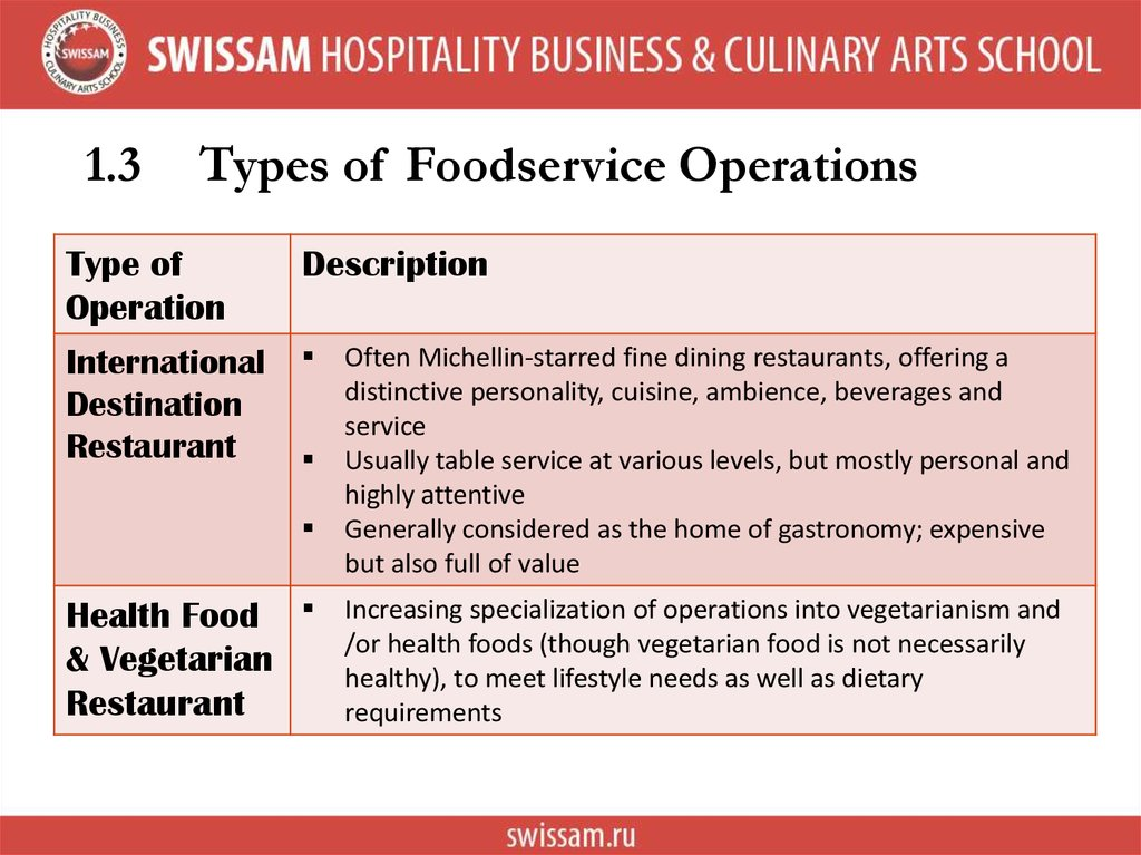 the food service industry Crest monitors 400,000 consumer visits to commercial and non-commercial foodservice locations, tracking the total foodservice industry and specific segments, categories, chains, and food items in the us and around the world.