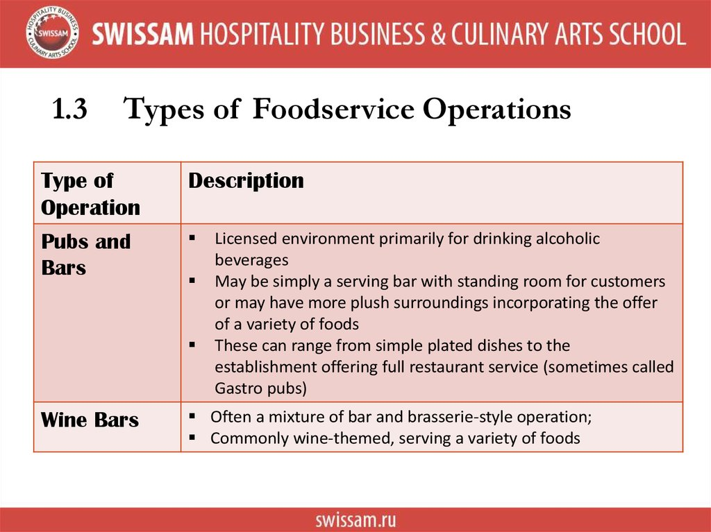 a study of the food service sector industry of canada Environmental implications of the foodservice and food retail industries terry davies david m konisky discussion paper 00-11.
