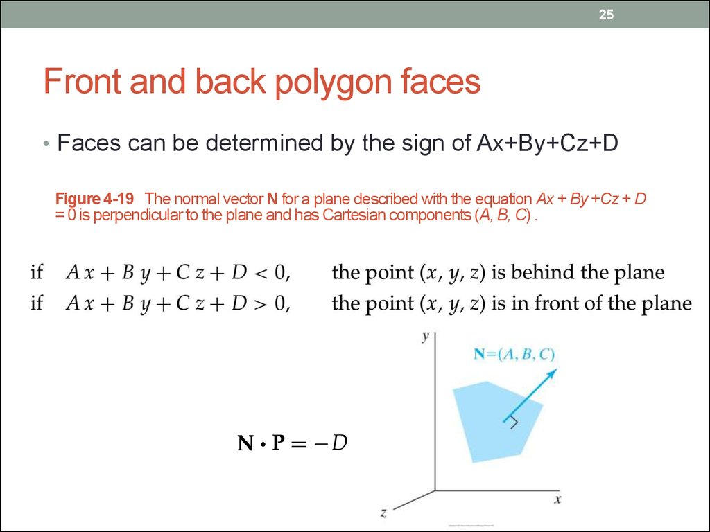 Front and back polygon faces