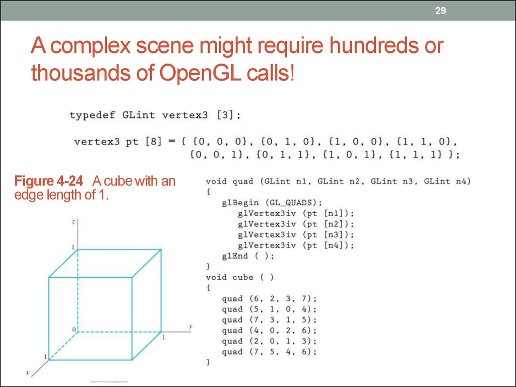 A complex scene might require hundreds or thousands of OpenGL calls!