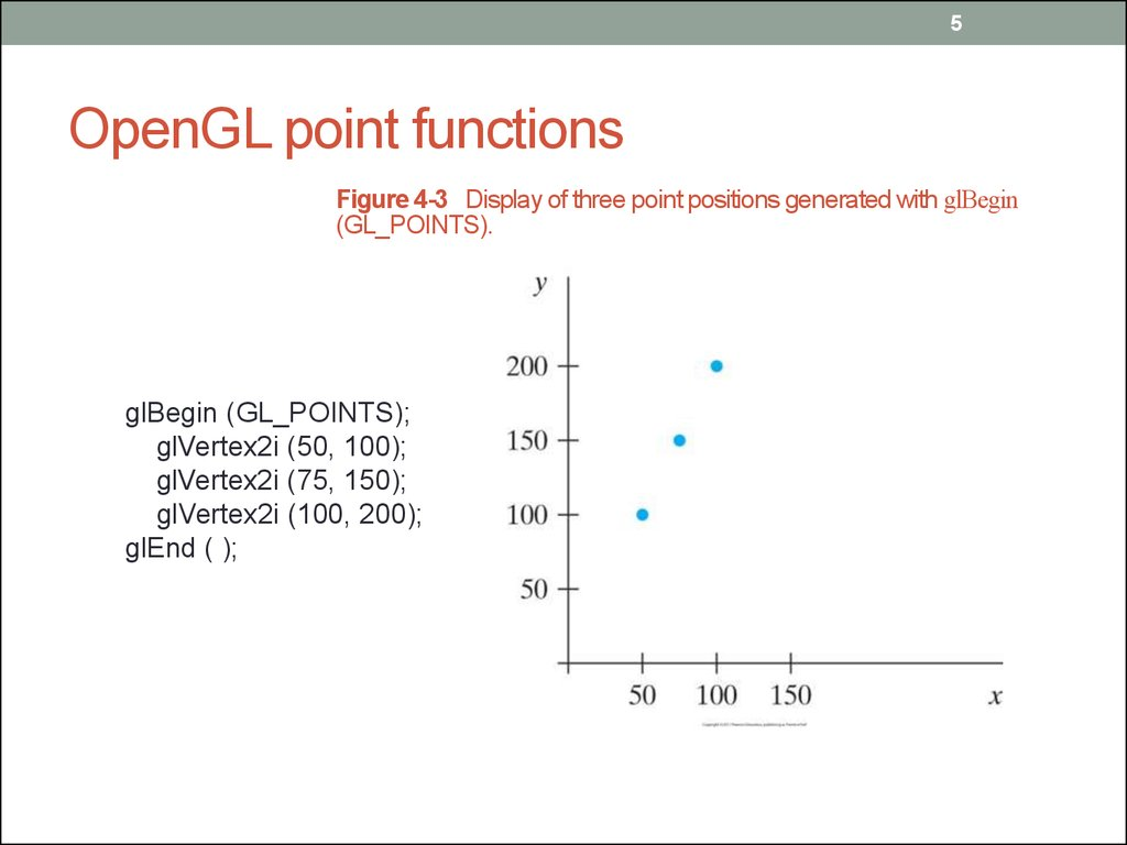 OpenGL point functions