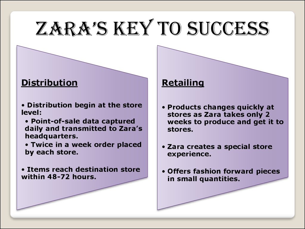 keys to business success in hennes mauritz Editorial reviews about the author it takes 20 years to become an overnight  success building businesses takes time, patience and tonnes of perseverance .