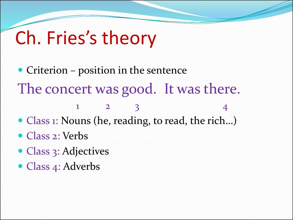 Ch. Fries's theory