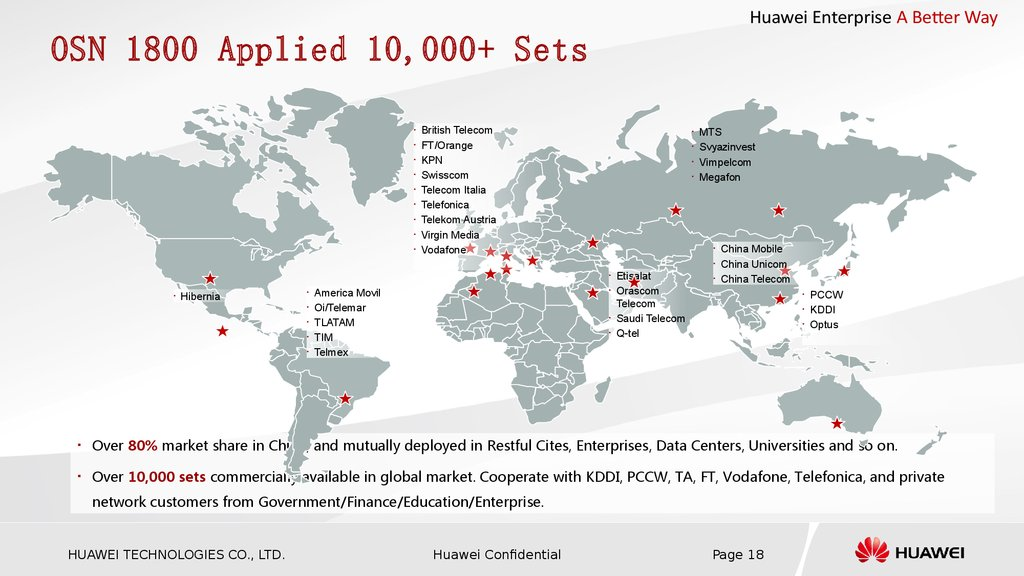 Huawei OSN1800 Pre-sale Training Slide for agent (2012) - online
