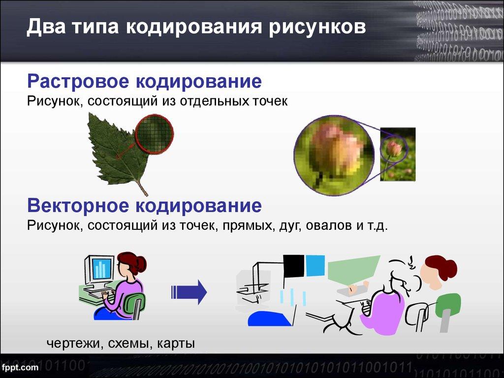 рисунки.схемы карты фотографии и т.д это информация