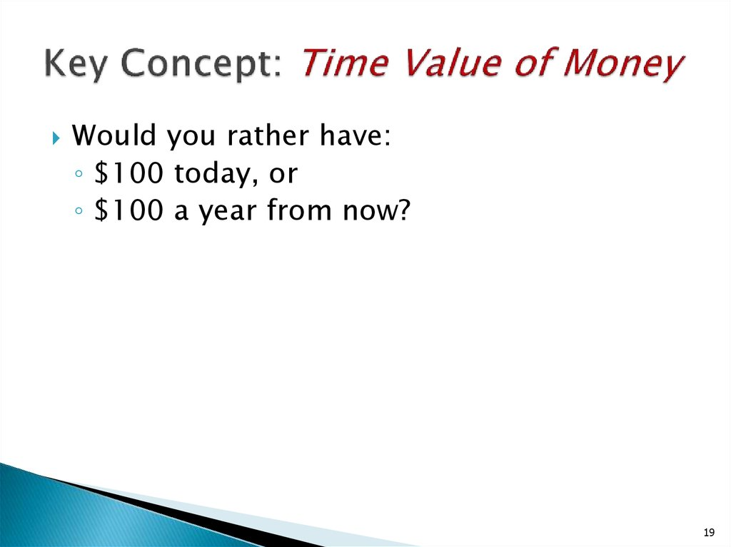 Key Concept: Time Value of Money