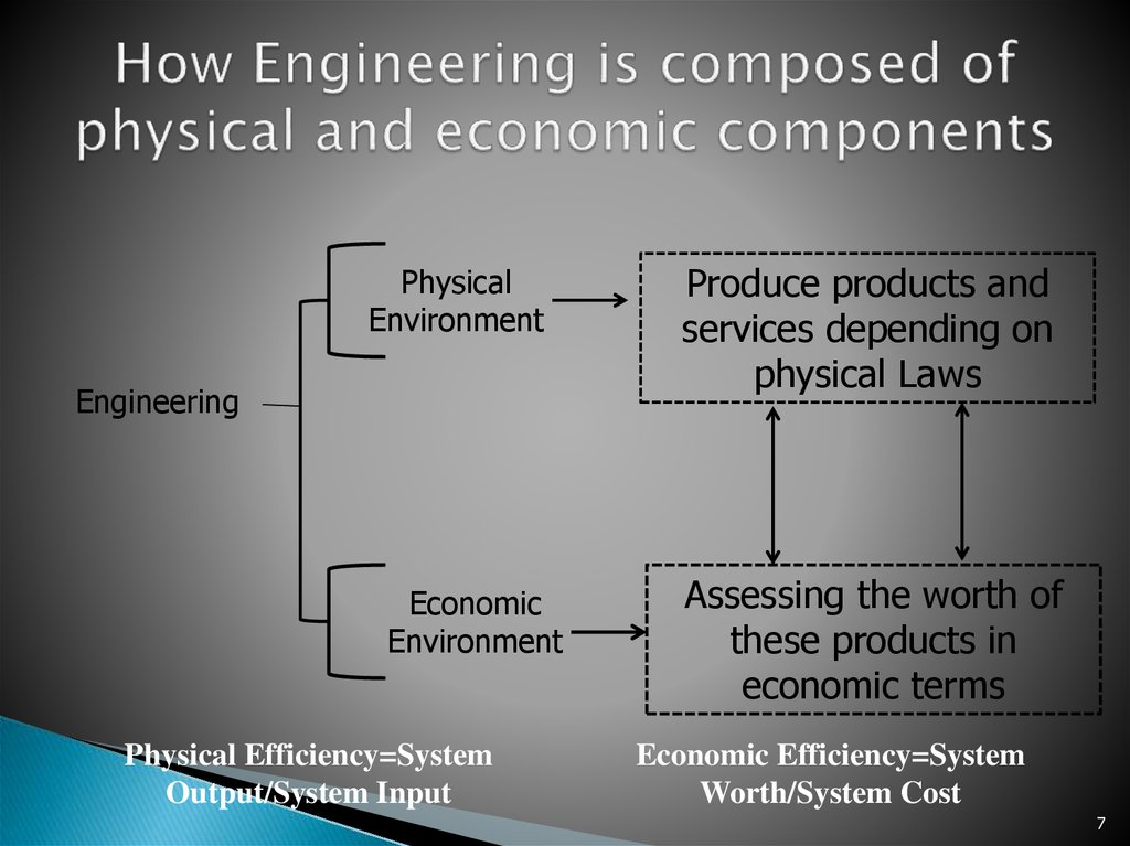 How Engineering is composed of physical and economic components