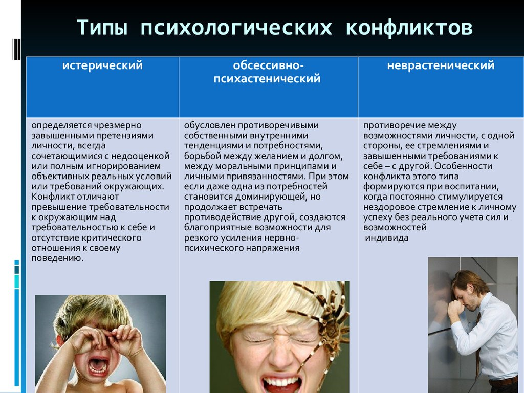 Виды психологии картинки