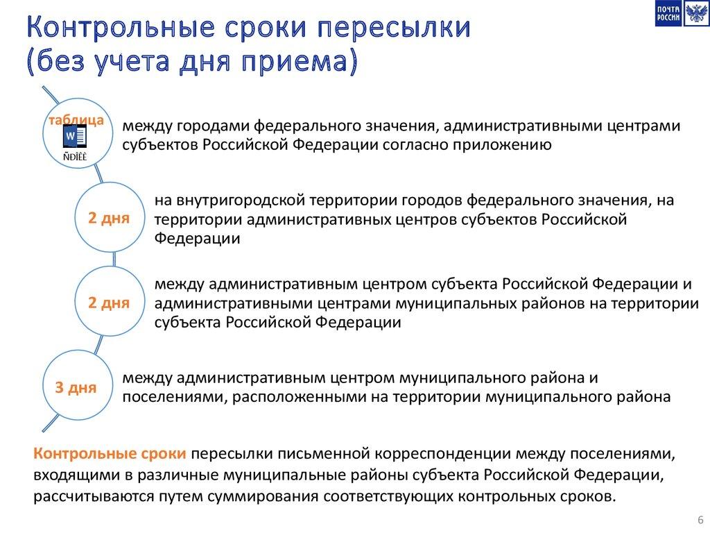 Обучающий материал по услуге Мультиконверт Почта России   Контрольные сроки пересылки без учета дня приема
