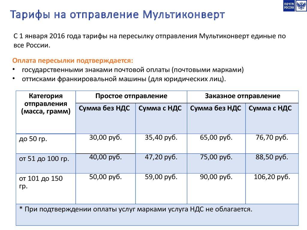 Лет, почта россии тарифы на открытки по россии
