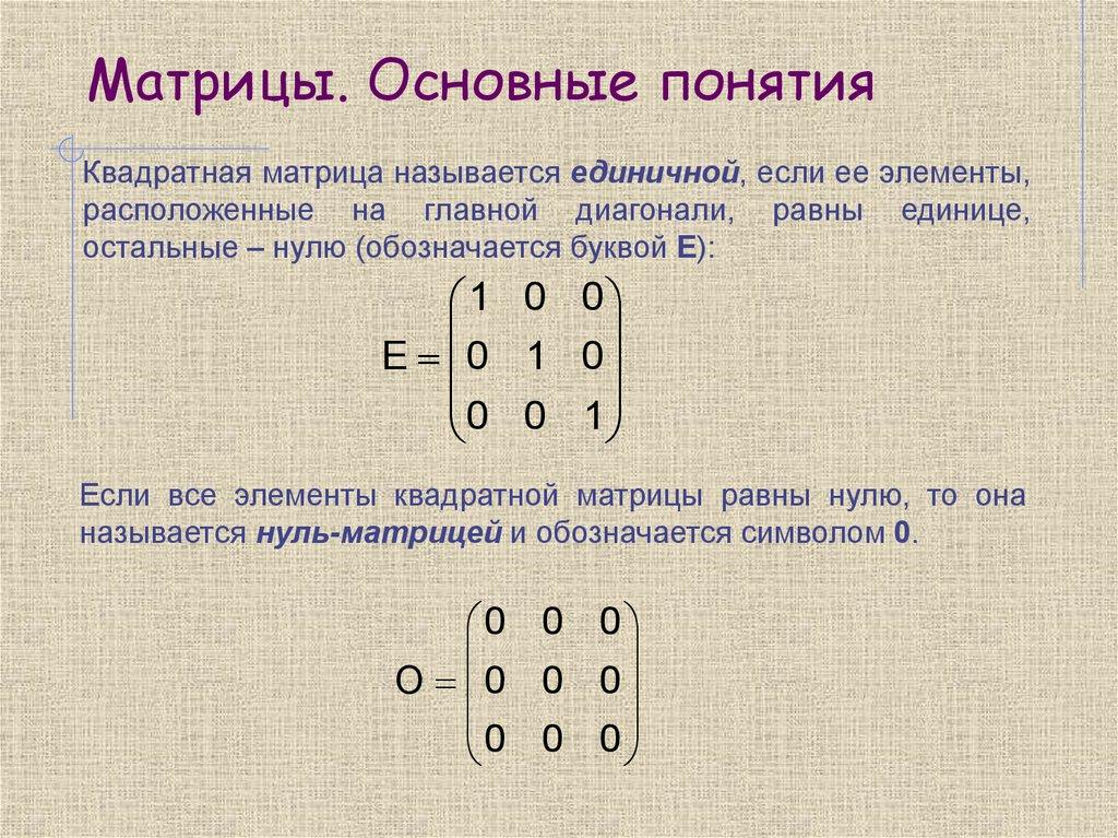признаки матрицы с картинками зеленоградский это только