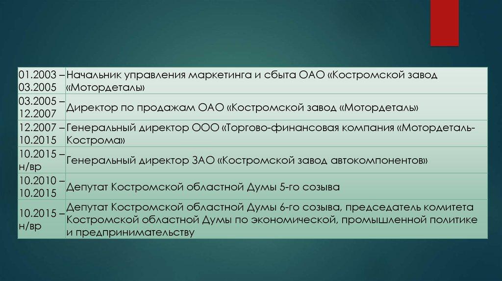 Предприятия костромы сертифицированные по исо 9001 получение сертификата егэ по русскому языку