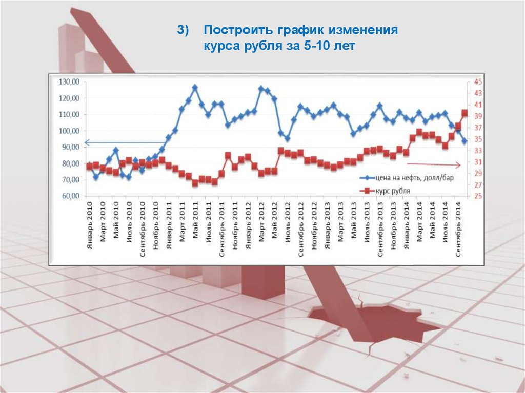 Тенденция развития валютного рынка forex в россии 500 eur usd