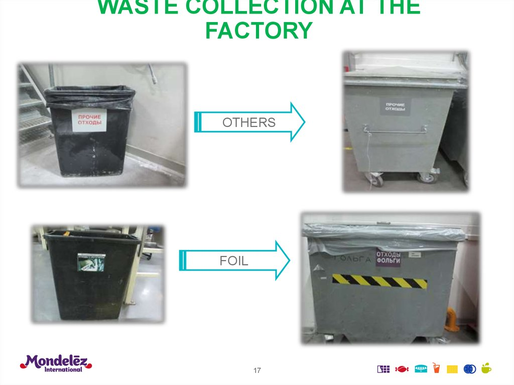 WASTE COLLECTION AT THE FACTORY