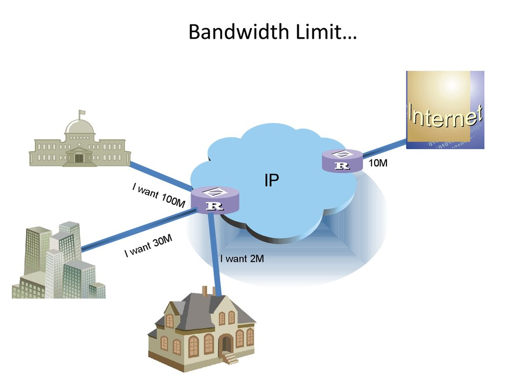 Bandwidth Limit…