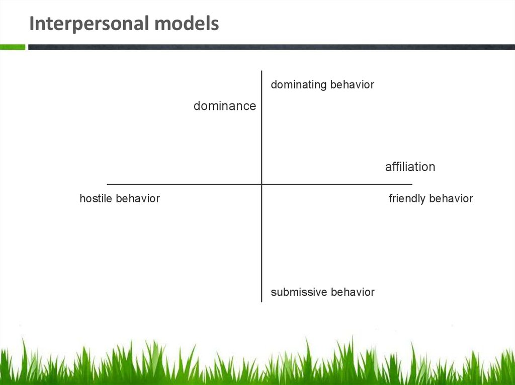 Interpersonal models