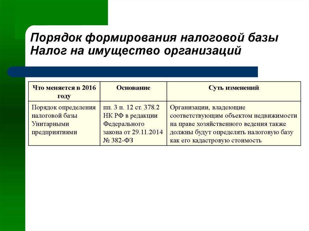 Документы для оформления иностранного гражданина на работу в 2019 году