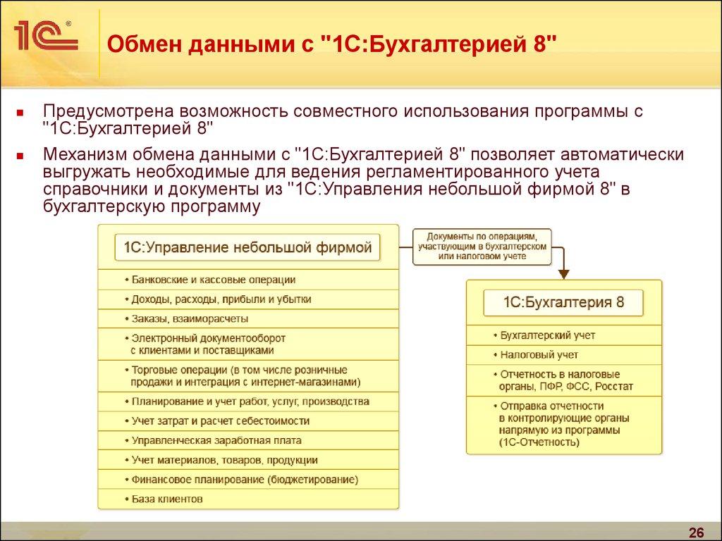 Сопровождение программ бухгалтерский и налоговый учет главные бухгалтеры или бухгалтера как правильно