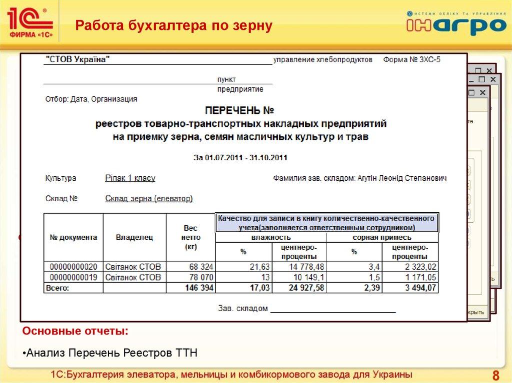 Формы отчетности для элеваторов руководитель заринского элеватора
